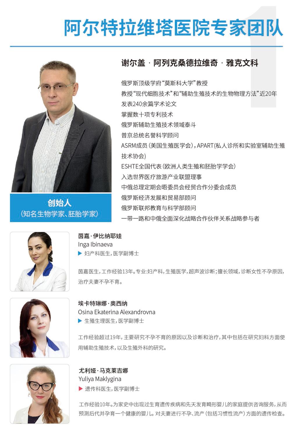 俄罗斯诊所医生介绍Ver190620-4.png